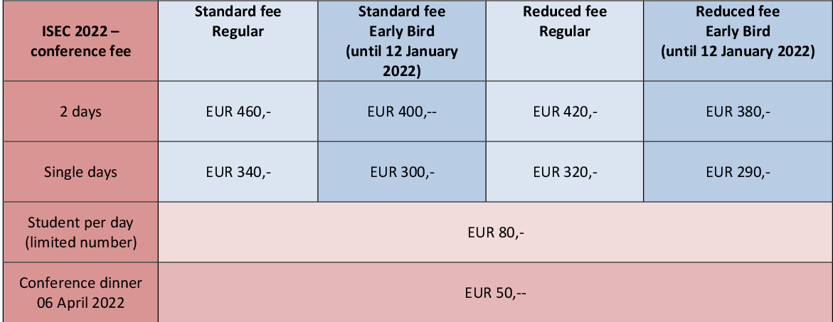 Conference fee ISEC 2022